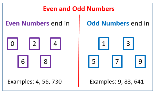 Even And Odd Numbers Songs Videos Games Worksheets Examples