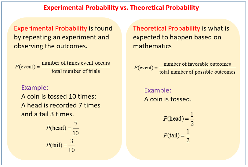 Theoretical and Experimental Probability solutions examples – Experimental Probability Worksheets