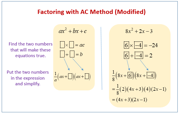 Factor using AC Method