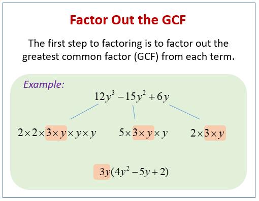 Factor Out GCF