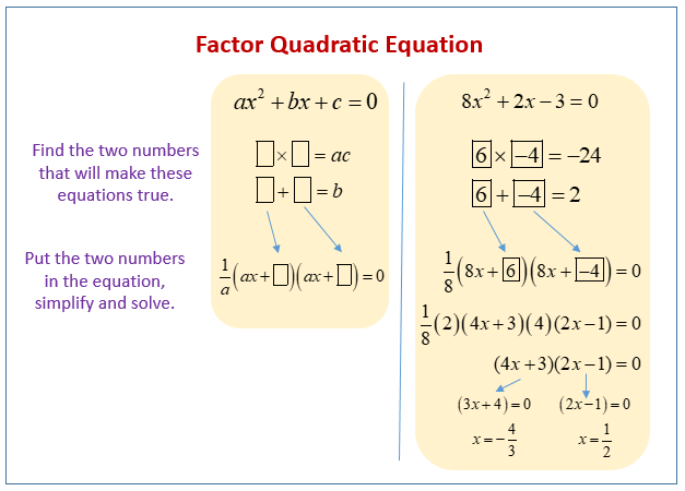 Factor Quadratic Equation
