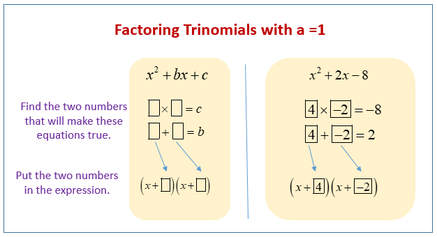 Factor Simple Trinomials For A 1 Examples Solutions
