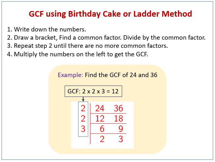 GCF Birthday Cake Method