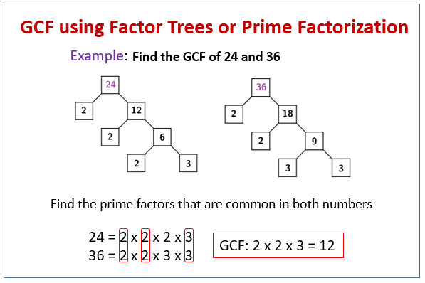GCF and Factor Trees