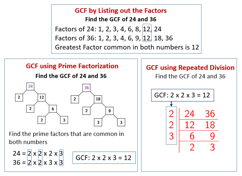 Gcf And Lcm Videos Worksheets Solutions Activities