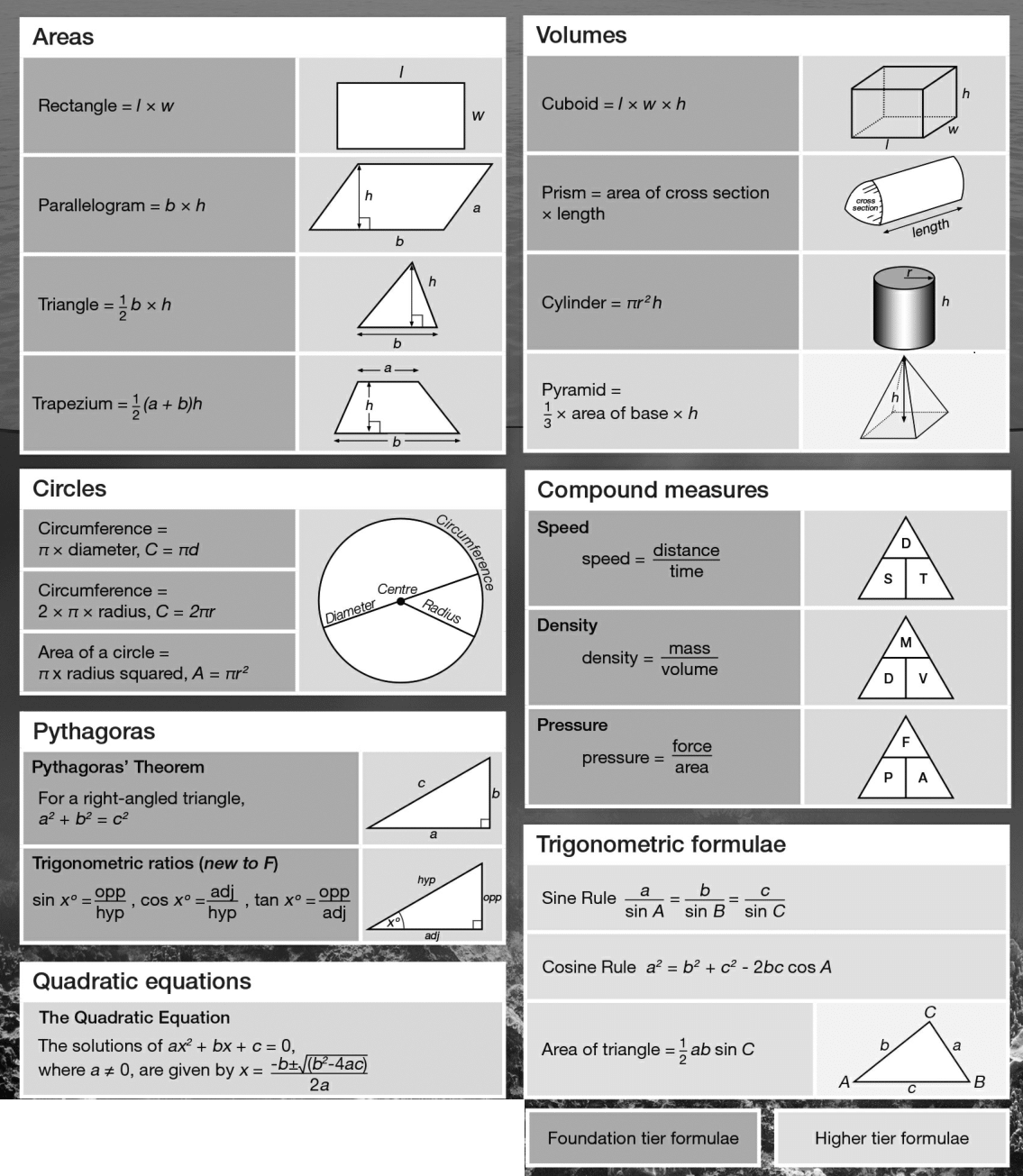 GCSE Maths solutions examples worksheets videos games – Maths Gcse Worksheets
