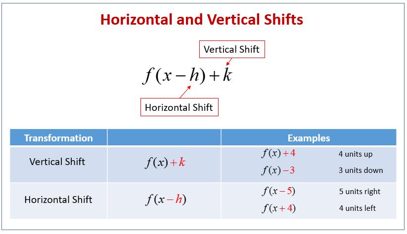 Horizontal Shifts