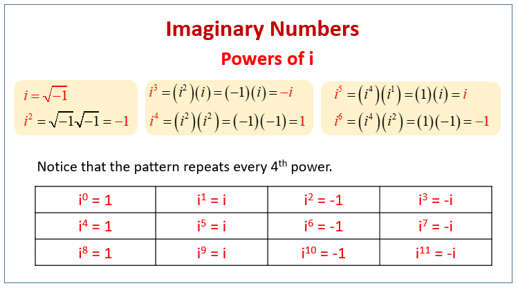 i and Imaginary Numbers (examples, solutions, videos, worksheets ...