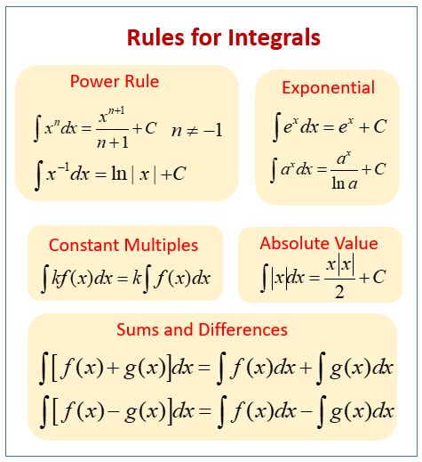 Integral Rules