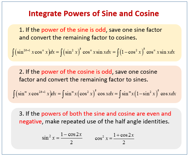 Integrate Powers of Sine