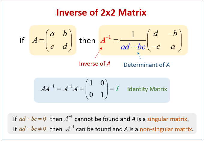 Inverse of 2x2 matrix