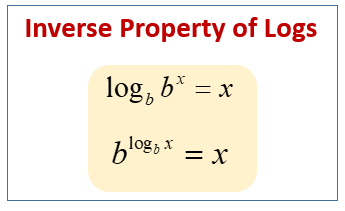 Inverse Property of Logs