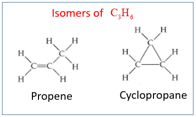 Isomers of C3H6