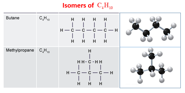 Isomers of C4H10