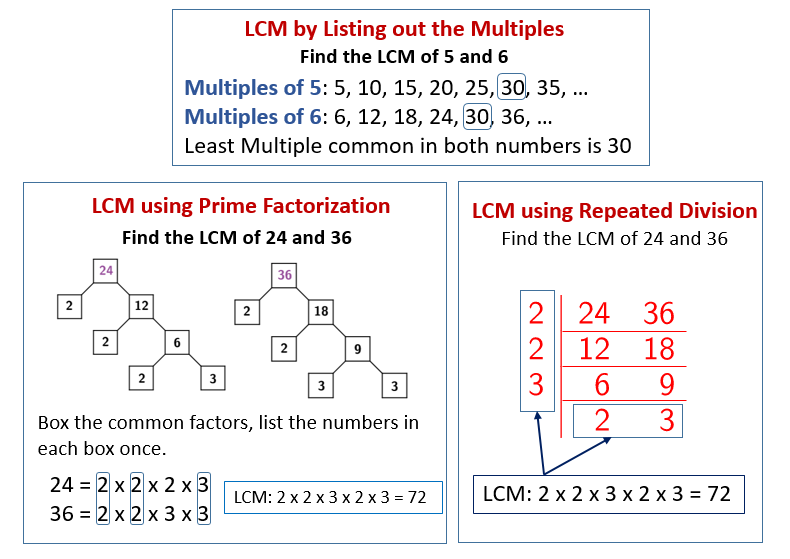 least common multiple of 12 15 and 21 relationship