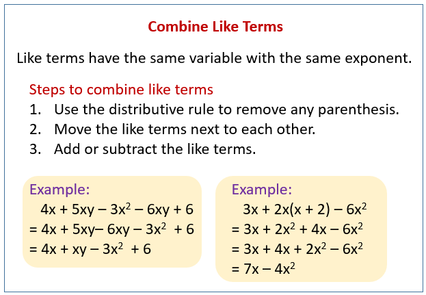 How To Simplify Equations Solutions Examples Videos