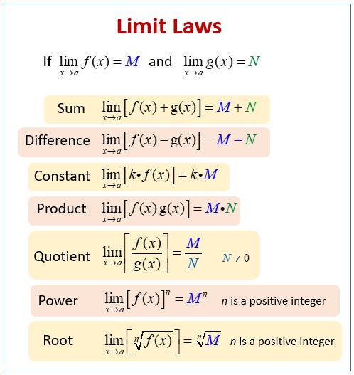 Evaluate Limits Online