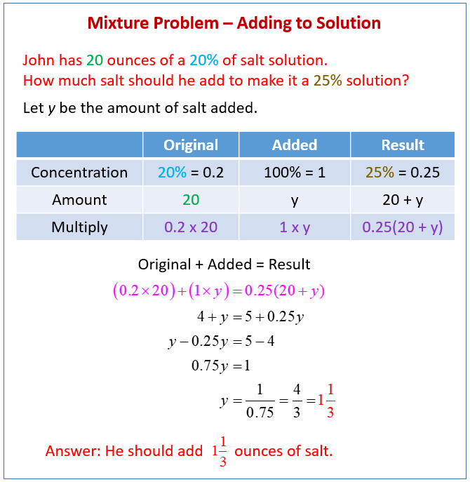 Mixture Problem - Add to solution