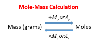 Mole-mass Calculation