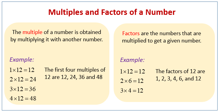 Multiples and Factors of a Number