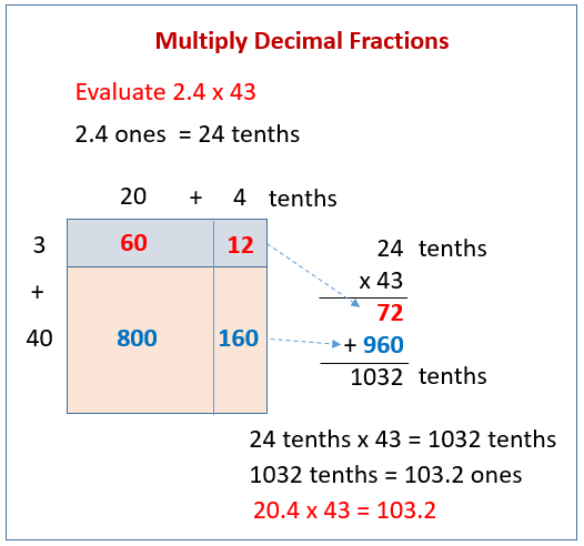 Multiply Decimal Fractions