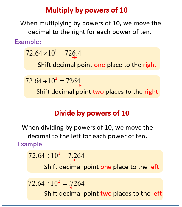 Multiply, Divide by powers of 10
