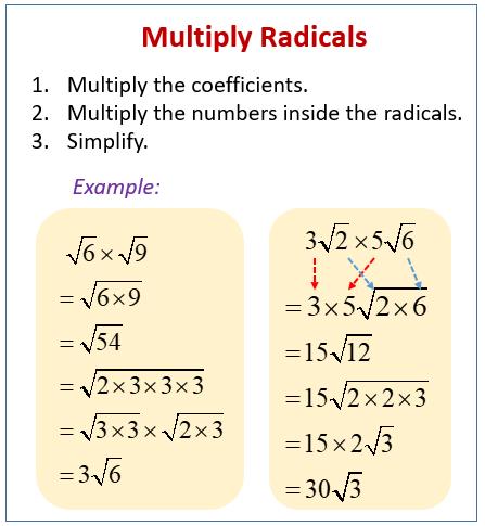 Multiply Radicals