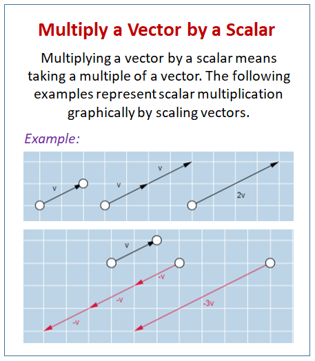 Multiply vector by scalar