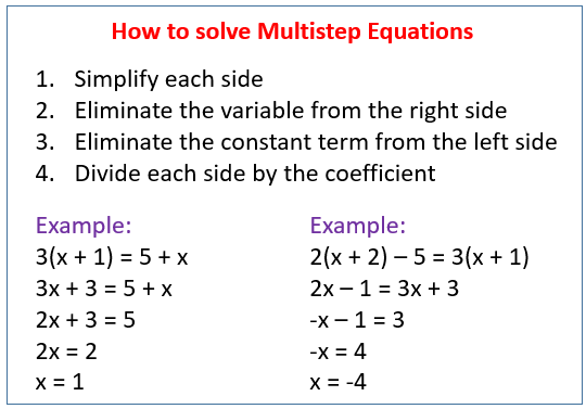 Free Worksheets variables and expressions worksheets : Solving multi-step equations (solutions, examples, videos)