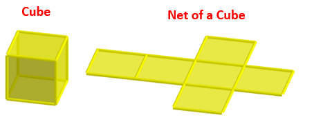 Geometry - Nets of Solids (diagrams, examples, solutions