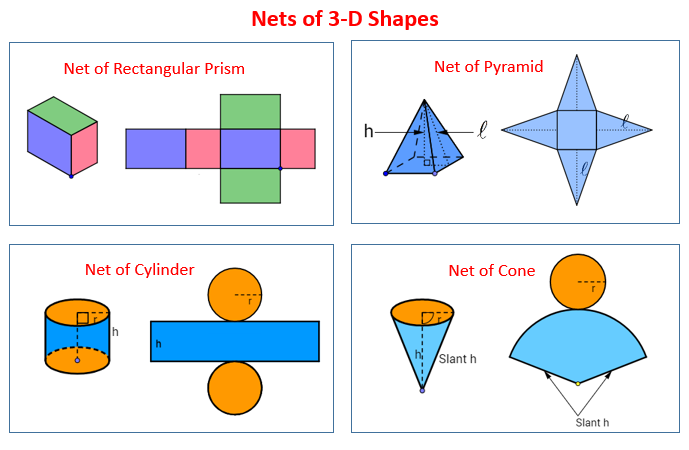 Nets for 3-Dimensional Shapes (solutions, examples, videos