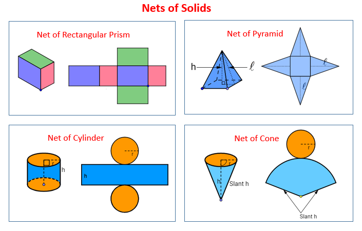 Geometry nets of solids diagrams examples solutions games videos nets of prism pyramid cylinder cone ccuart Images