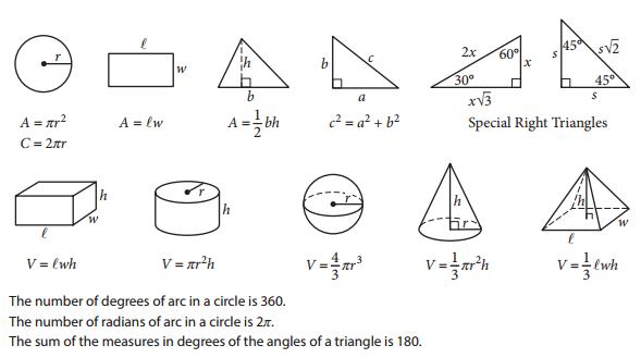 New SAT Formulas