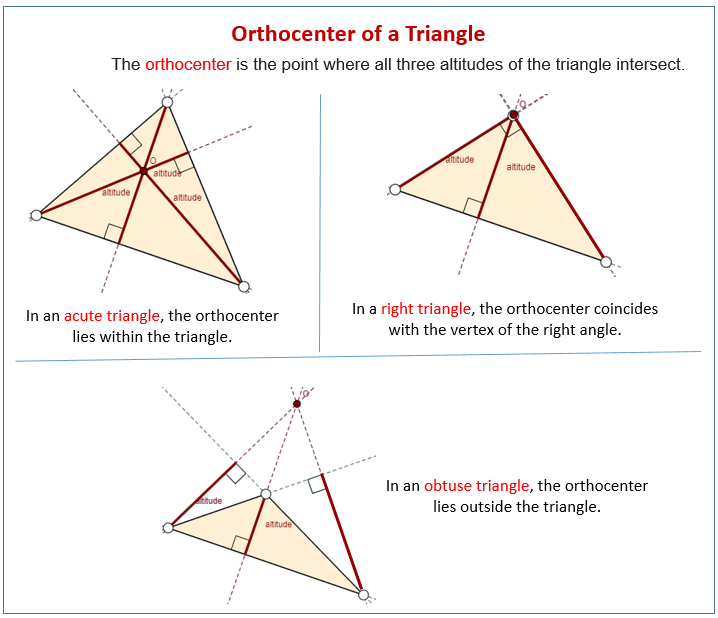 Orthocenter Triangle