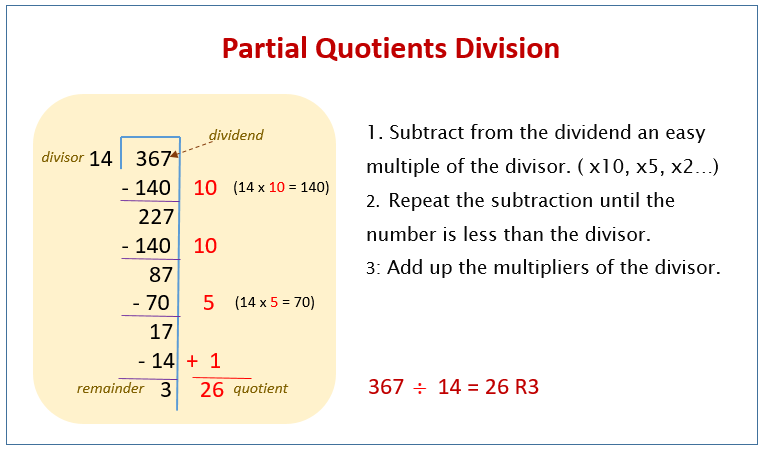 partial quotients division method (solutions, examples, worksheets