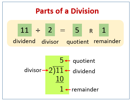 Parts of Division