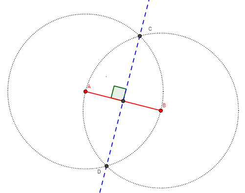 perpendicular bisector  solutions  examples  videos