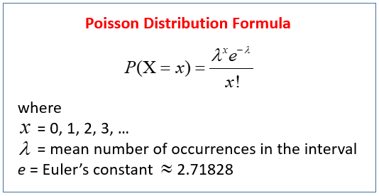 Poisson Distribution Examples Solutions