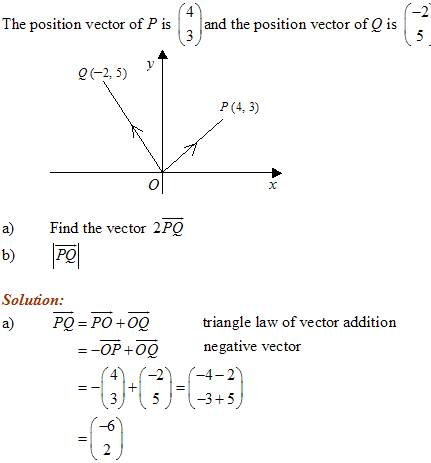 position vector examples