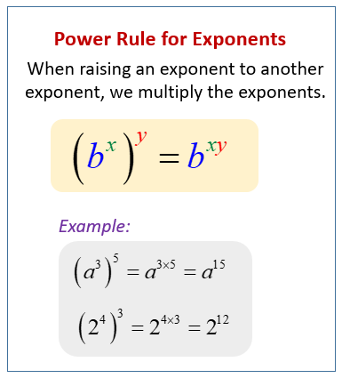 Power Rule for Exponents