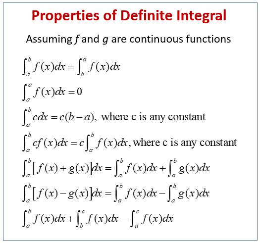 Properties of Definite Integral