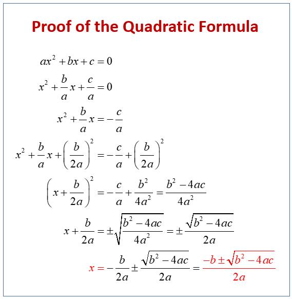 Quadratic Formula Proof