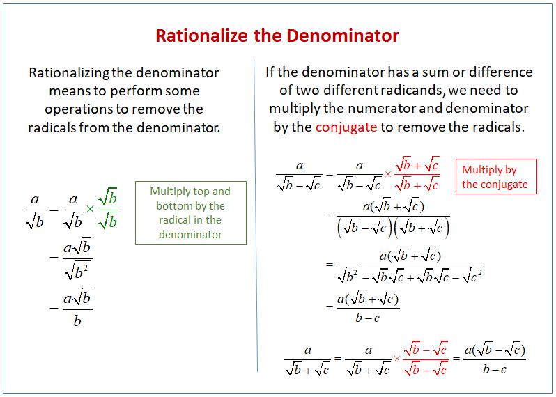 Rationalize Denominator