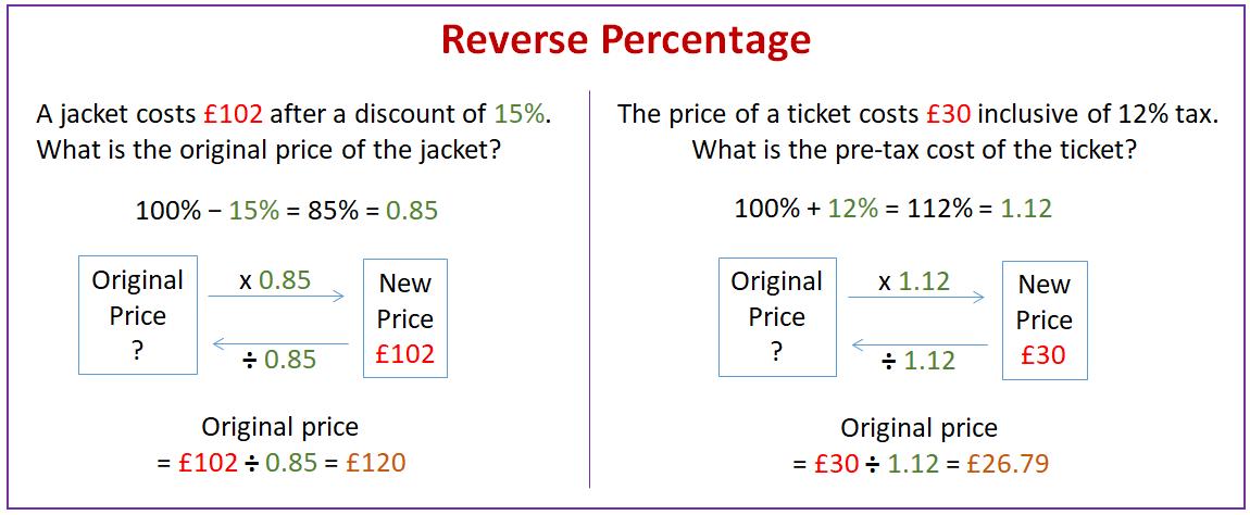 Reverse Percentage