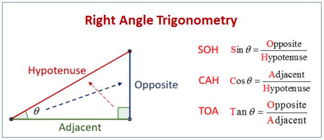 Right Angle Trigonometry