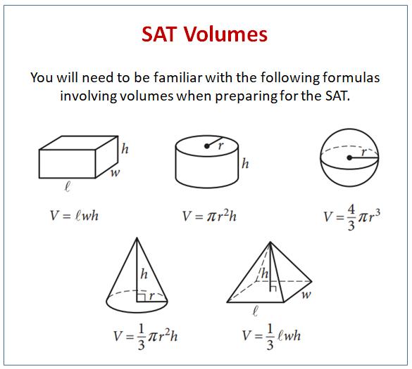 SAT Volumes