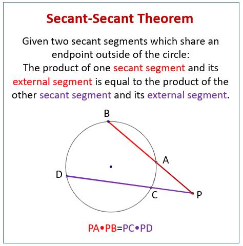 Secant Secant Theorem