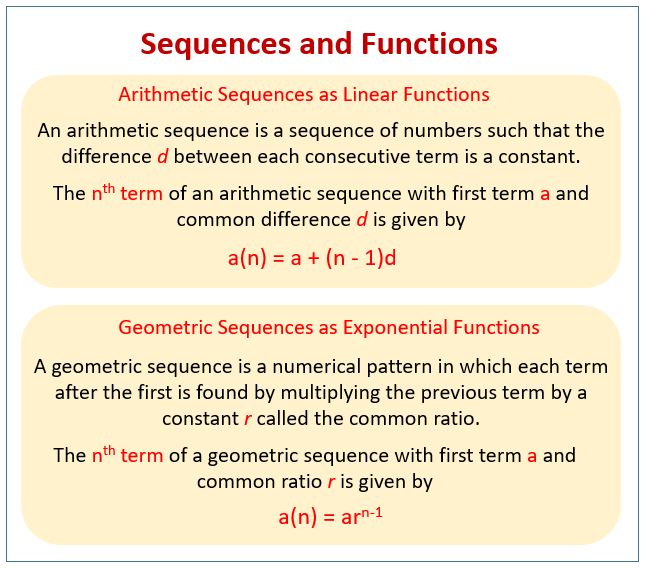 Sequences and Functions