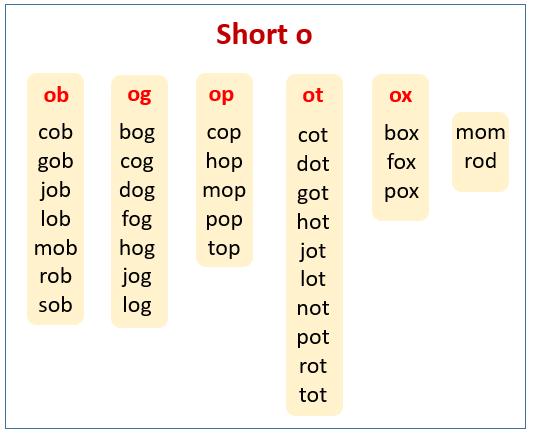 Short o words