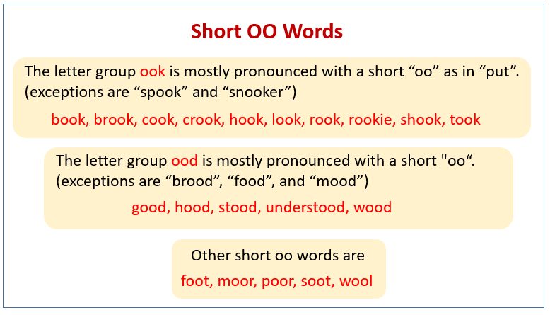 Short Oo And Long Oo With Examples Videos